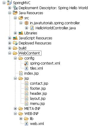 Spring MVC with Tiles framework sample application | Java Tutorials