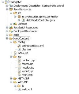 Spring MVC Application folder structure